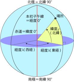 暦Wiki/地球/経度と緯度 - 国立...